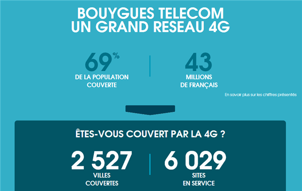 4gbouygues