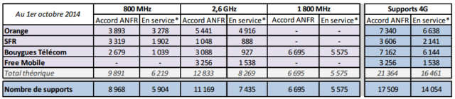 anfr4g1014
